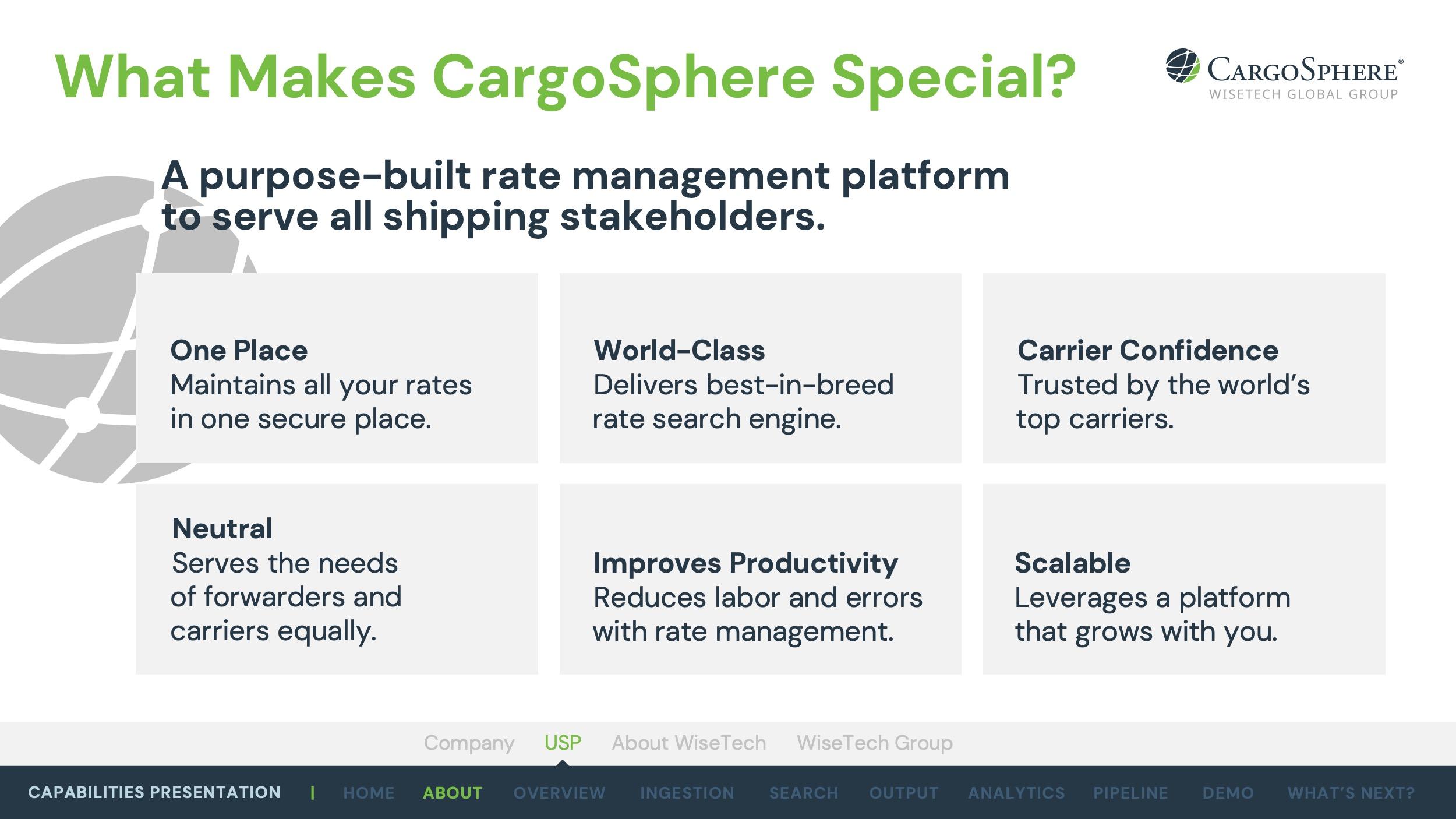 CargoSphere Sales Deck Slide Sample